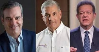 Centro Económico del Cibao: Luis 53.9%, Gonzalo, 35.2% y Leonel 9.5% en última encuesta